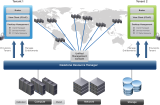 VMwares new HorizonOfferings