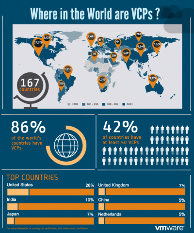 Education-Infographic_VCPs_R4_8-81-853x1024
