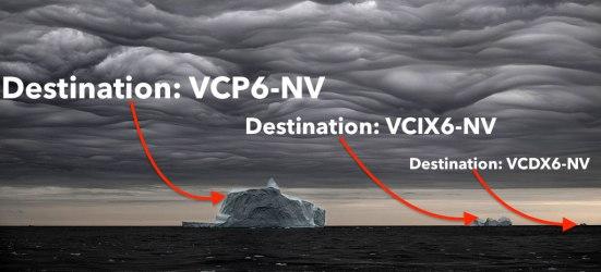 VCIX6-NV